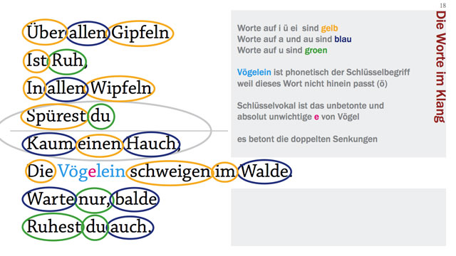Goethe_slideshow8-12